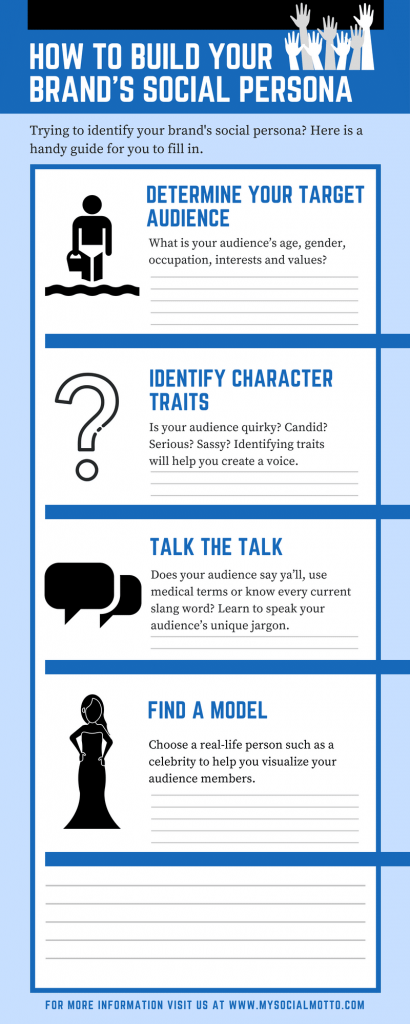 how to build your brands persona