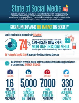 What is a Social Media Agency?