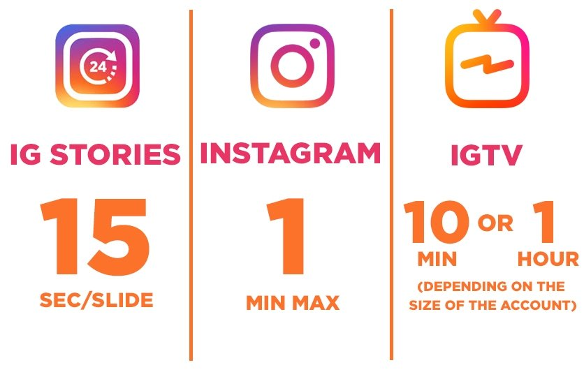 5 Social Media Trends You Should Know