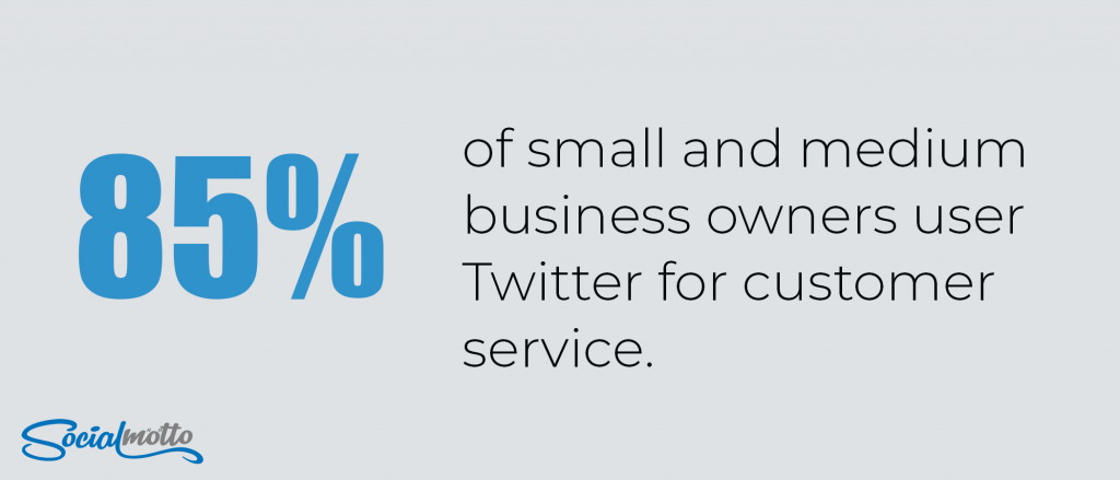 Twitter Statistics Every Brand Should Consider