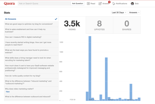 Want To Be Seen As An Industry Expert? You Need To Be On Quora!