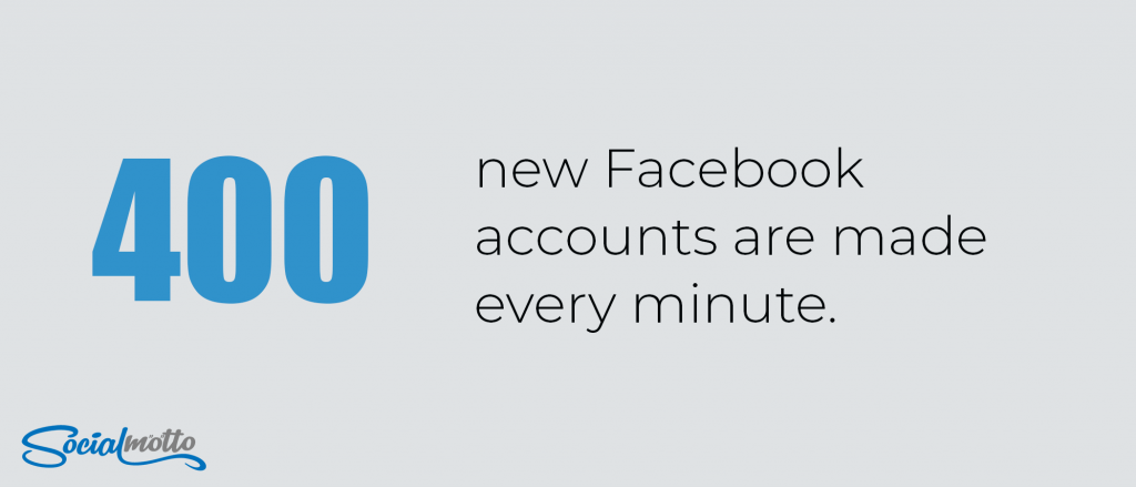 Build A Stronger Facebook Digital Strategy With This