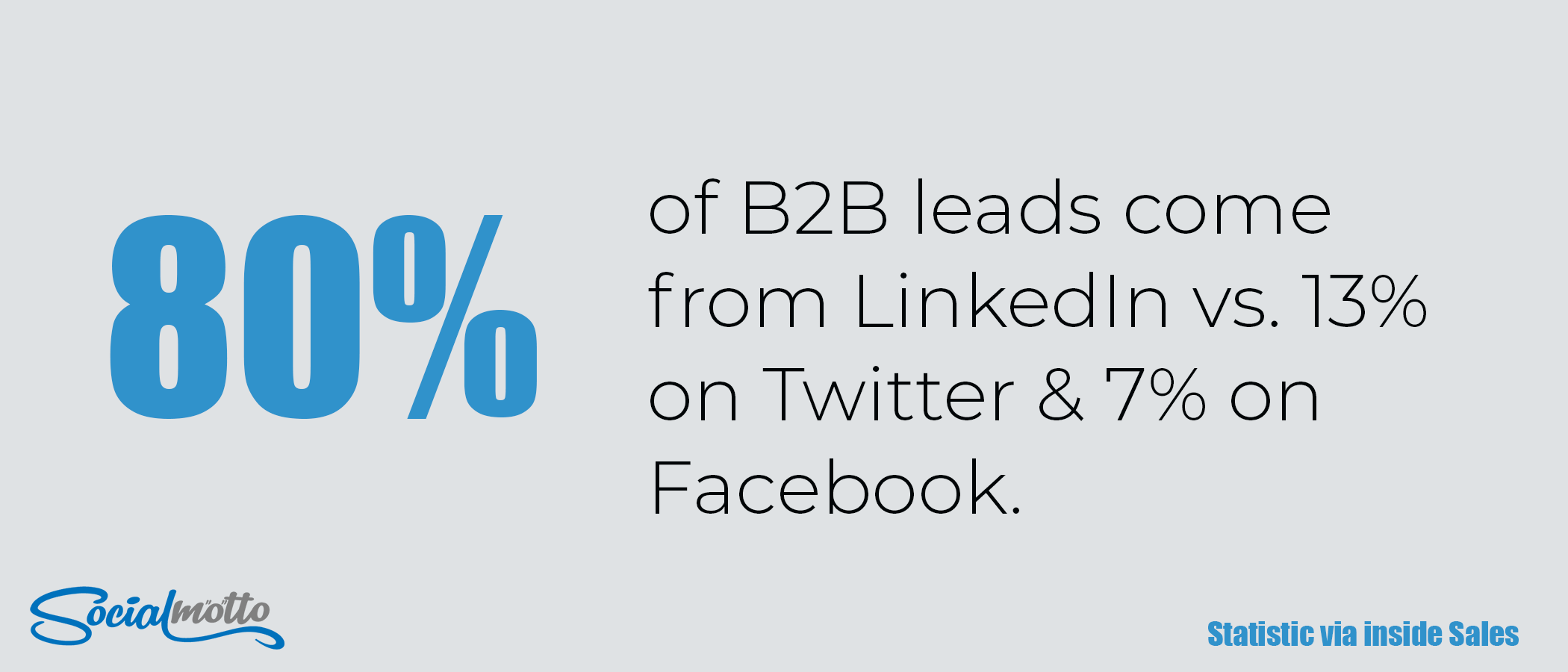 Are You Using LinkedIn's Most Powerful Prospecting Tools?
